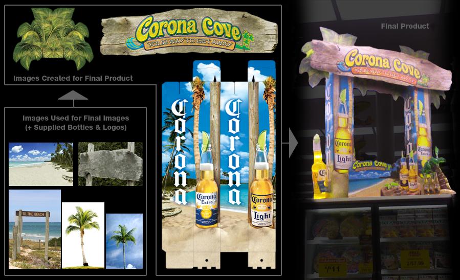Corona Cove Display